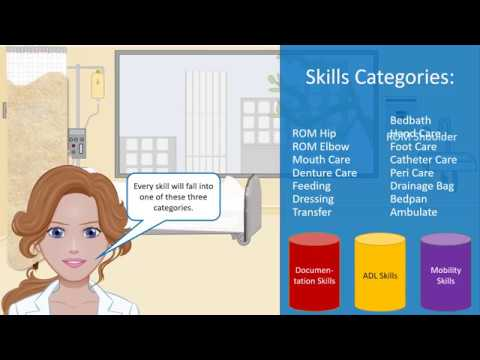 Skills Categories on the CNA Clinical Exam